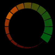 Unity gauge